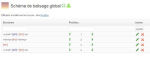 liveoptim-balisage-global
