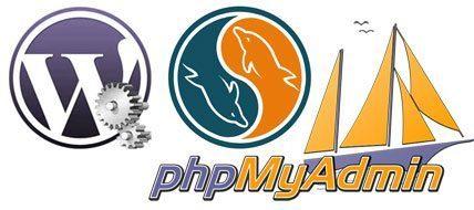 PhpMyAdmin-SQL-WordPress