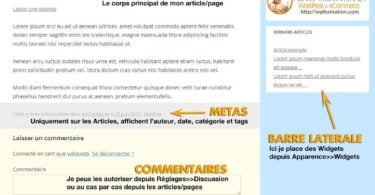 Anatomie page & article wor