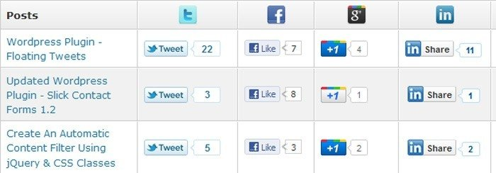 Slick-Social-Share-Buttons