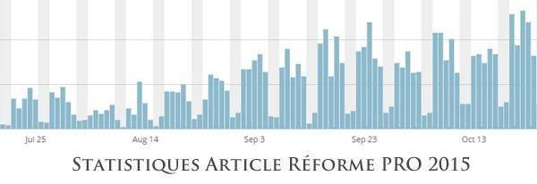 stats-reforme-pro
