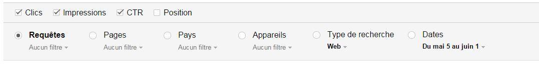 Au niveau des requêtes dans Google Webmaster Tools, il y a du nouveau