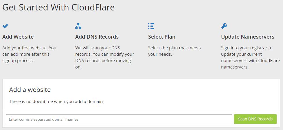 Zone DNS