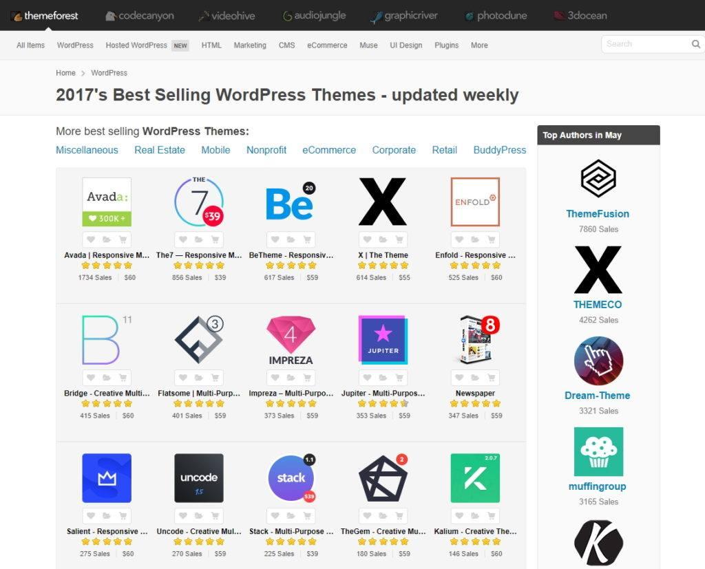 installer theme wordpress 2 Comment installer un thème WordPress gratuit ou premium ?