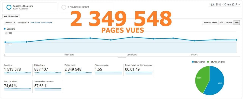 2349548 de pages vues