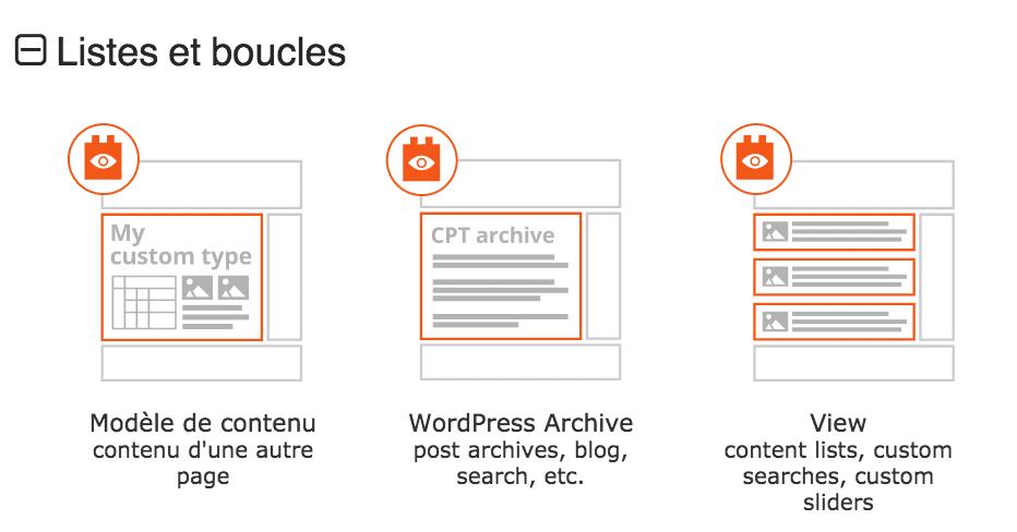 Toolset WordPress archive