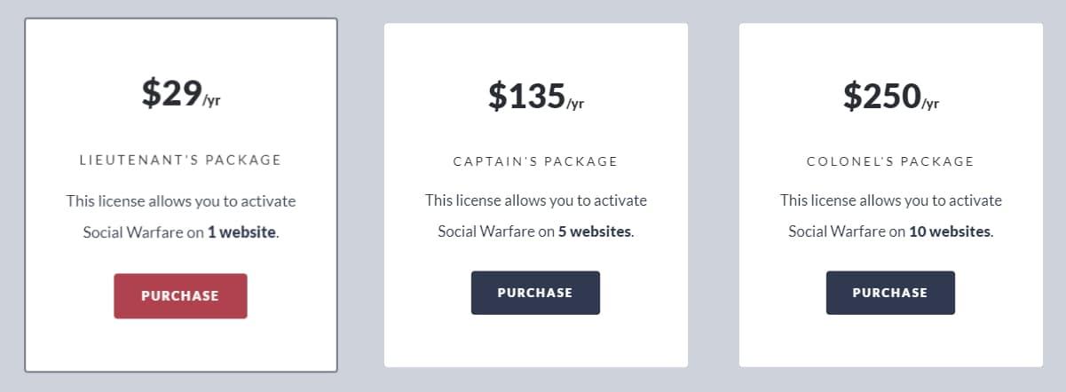 prix social warfare