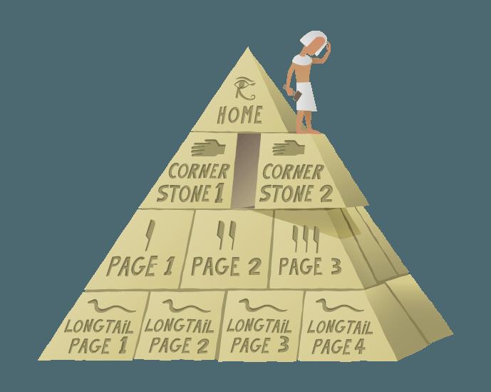 pyramide_cornerstone