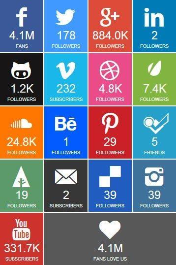 meilleurs plugins reseaux sociaux wordpress - SocialFans