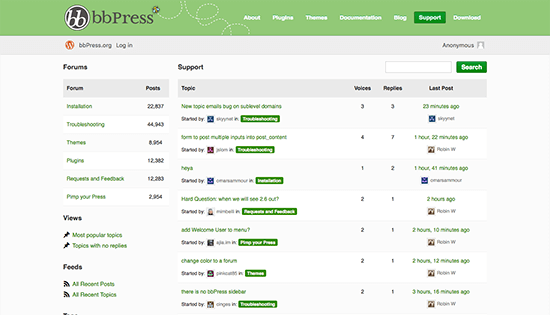 Bbpress Forums How To Setup Your Own Forum Using WordPress