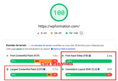 core web vitals introduction