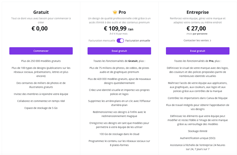 wpformation pricing canva