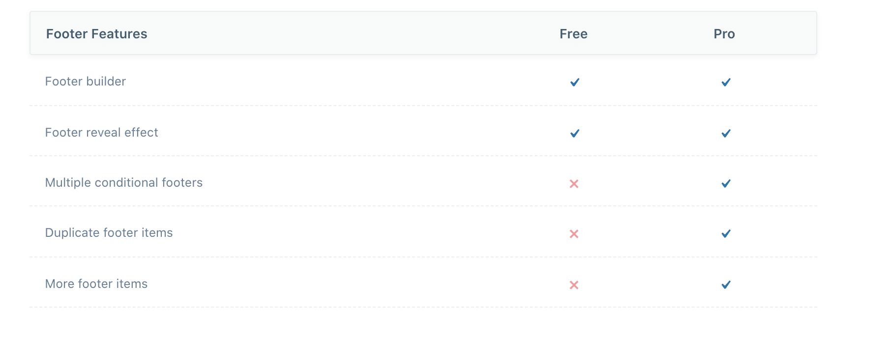 12 free vs pro (3)